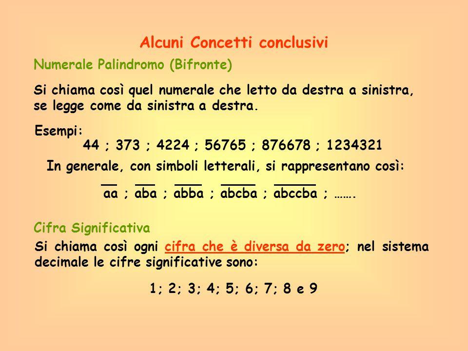 Alcuni Concetti conclusivi aa ; aba ; abba ; abcba ; abccba ; …….
