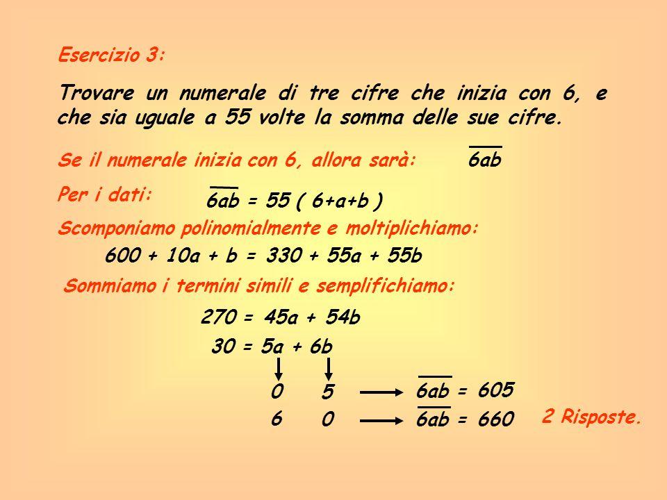 Esercizio 3: Trovare un numerale di tre cifre che inizia con 6, e che sia uguale a 55 volte la somma delle sue cifre.