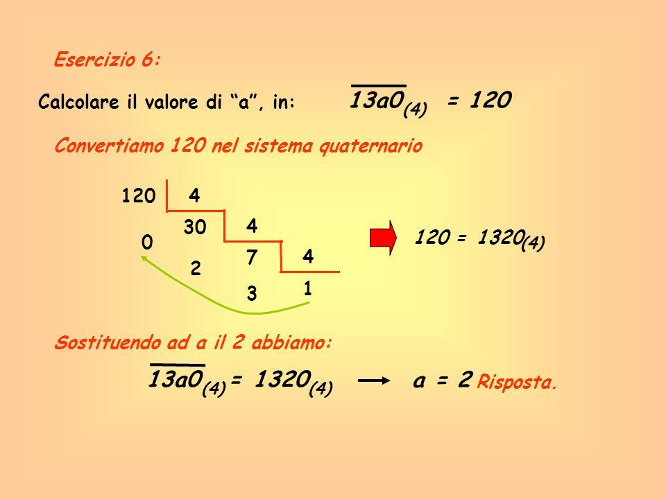 Esercizio 6: Calcolare il valore di a , in: 13a0. = 120. (4) Convertiamo 120 nel sistema quaternario.