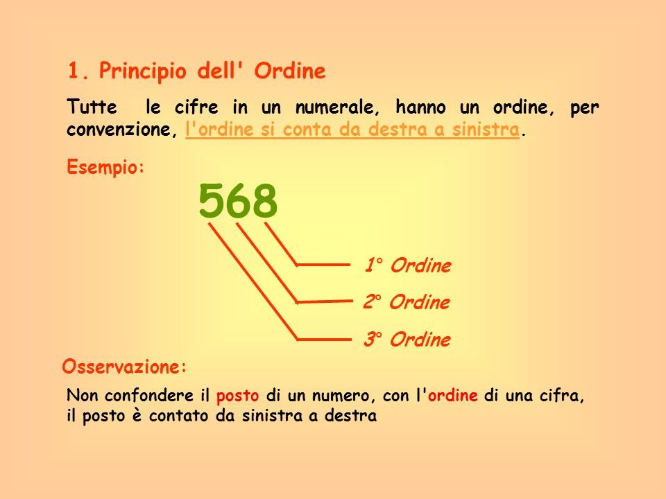 1. Principio dell Ordine Tutte le cifre in un numerale, hanno un ordine, per convenzione, l ordine si conta da destra a sinistra.