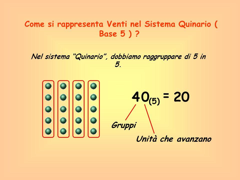 = 4 20 Come si rappresenta Venti nel Sistema Quinario ( Base 5 ) (5)