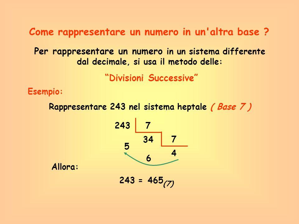 Come rappresentare un numero in un altra base