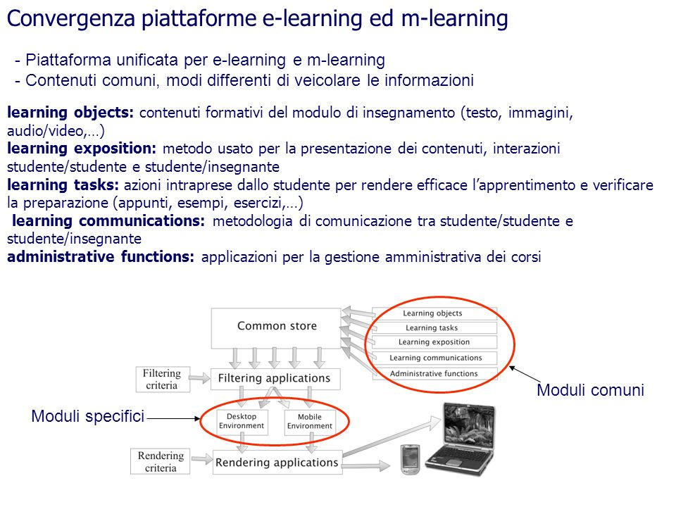 Convergenza piattaforme e-learning ed m-learning