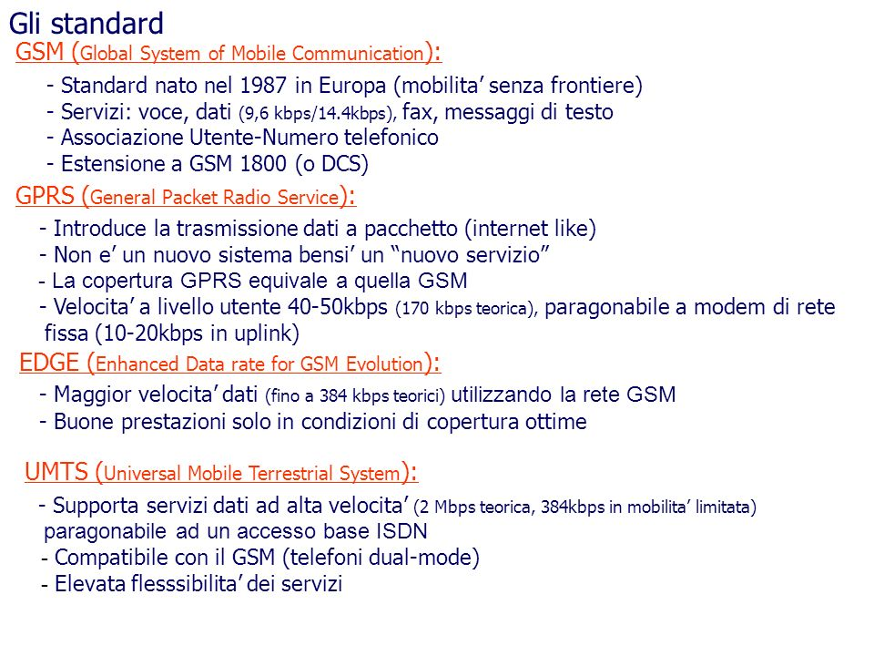 Gli standard GSM (Global System of Mobile Communication):