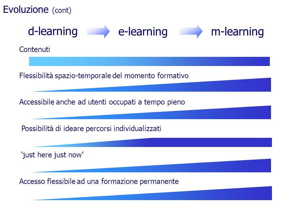 d-learning e-learning m-learning Evoluzione (cont) Contenuti