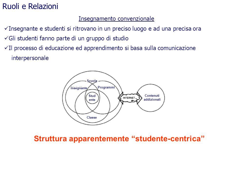 Struttura apparentemente studente-centrica
