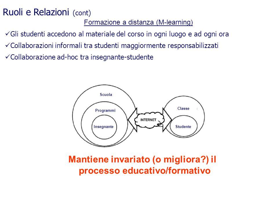 Mantiene invariato (o migliora ) il processo educativo/formativo
