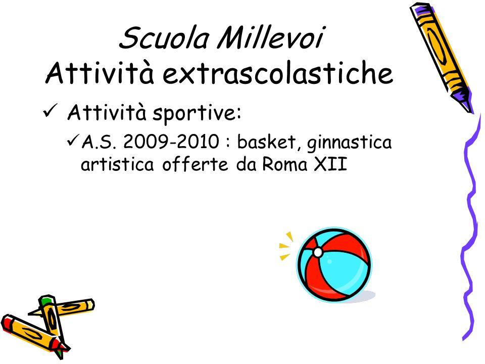 Scuola Millevoi Attività extrascolastiche