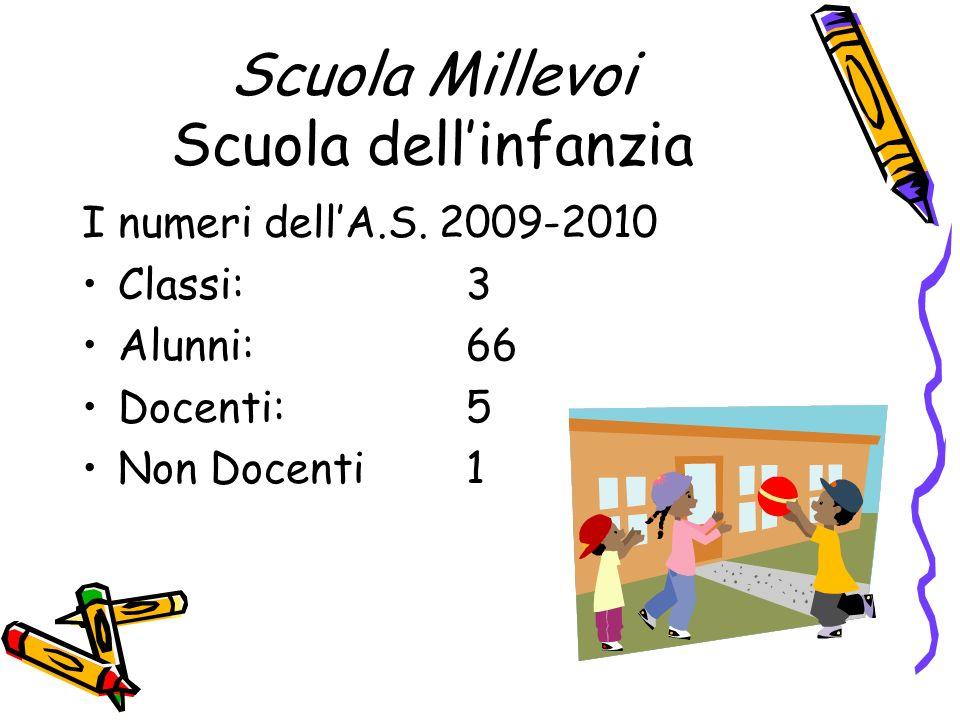 Scuola Millevoi Scuola dell'infanzia