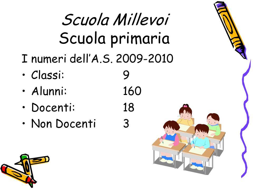 Scuola Millevoi Scuola primaria