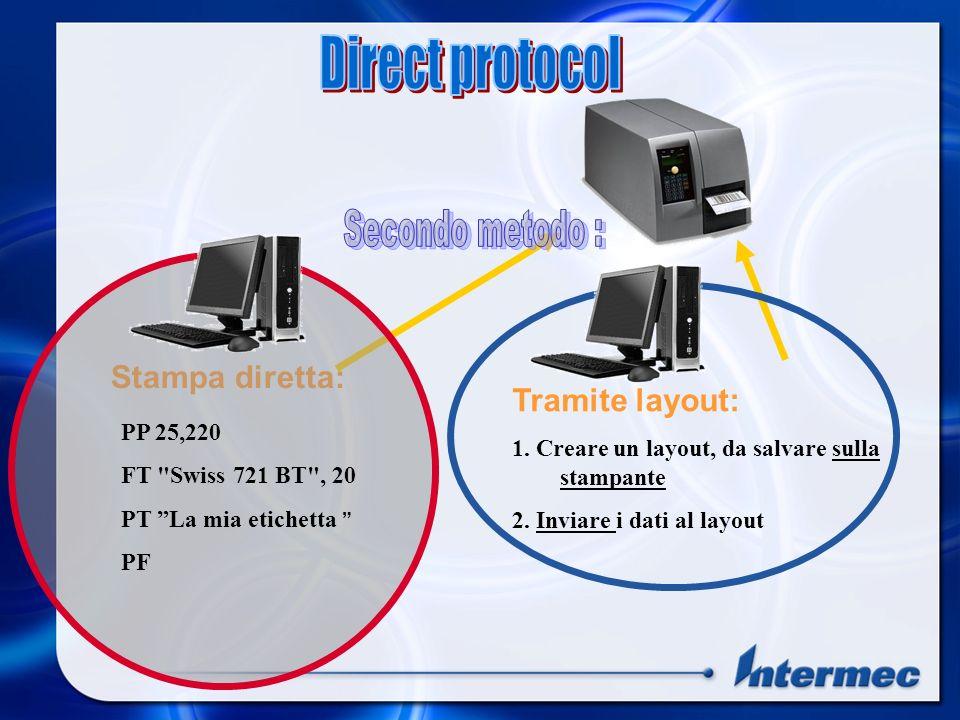 Direct protocol Secondo metodo : Stampa diretta: Tramite layout: