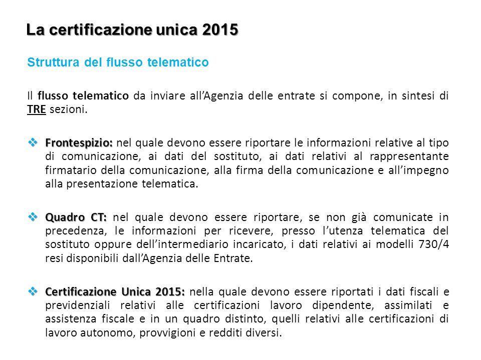 Modelli certificazione unica 2015 compensazione delle for Scadenza cud 2017