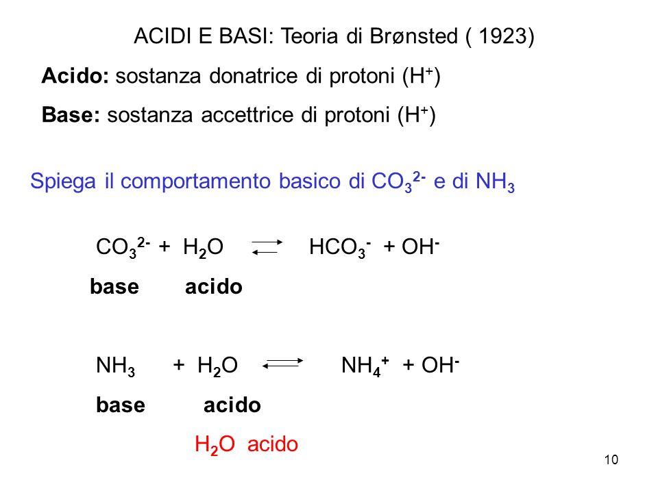 ACIDI E BASI: Teoria di Brønsted ( 1923)