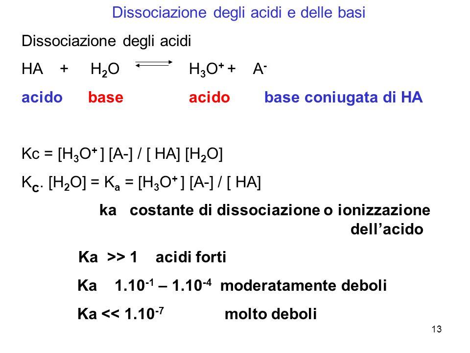 Dissociazione degli acidi e delle basi