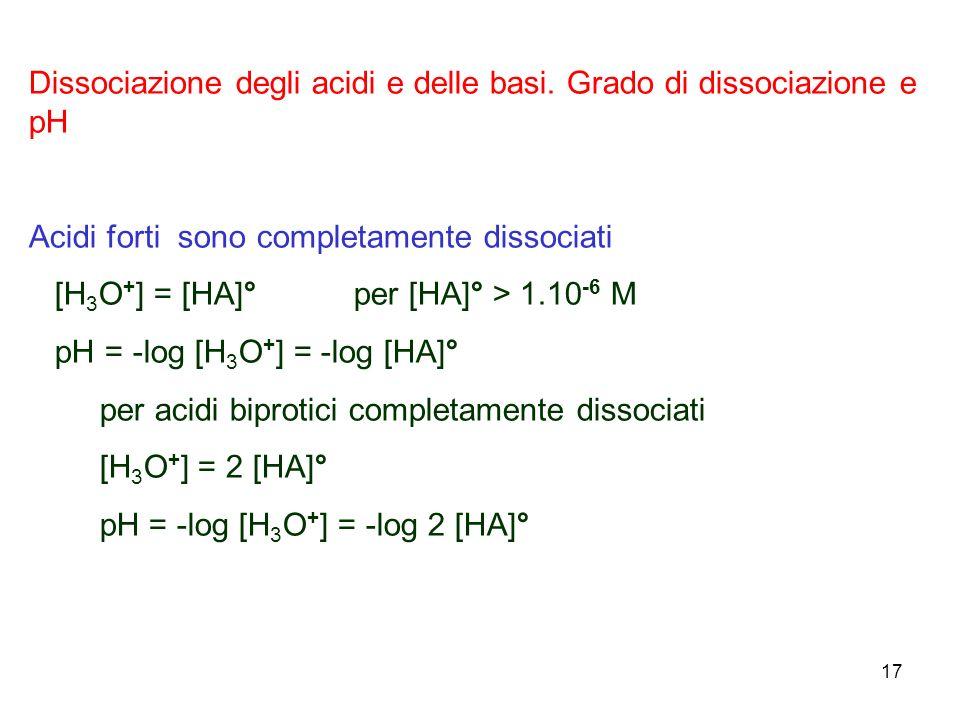 Dissociazione degli acidi e delle basi. Grado di dissociazione e pH