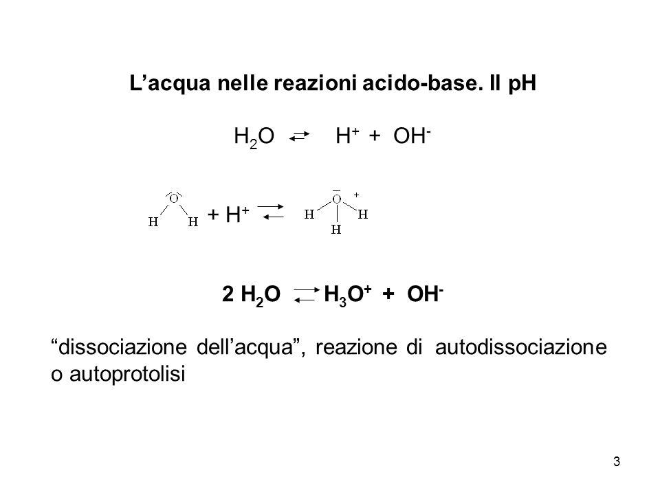 L'acqua nelle reazioni acido-base. Il pH