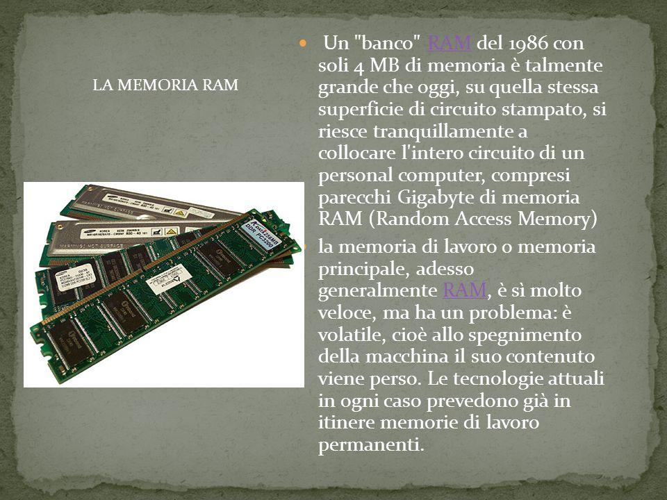 Un banco RAM del 1986 con soli 4 MB di memoria è talmente grande che oggi, su quella stessa superficie di circuito stampato, si riesce tranquillamente a collocare l intero circuito di un personal computer, compresi parecchi Gigabyte di memoria RAM (Random Access Memory)