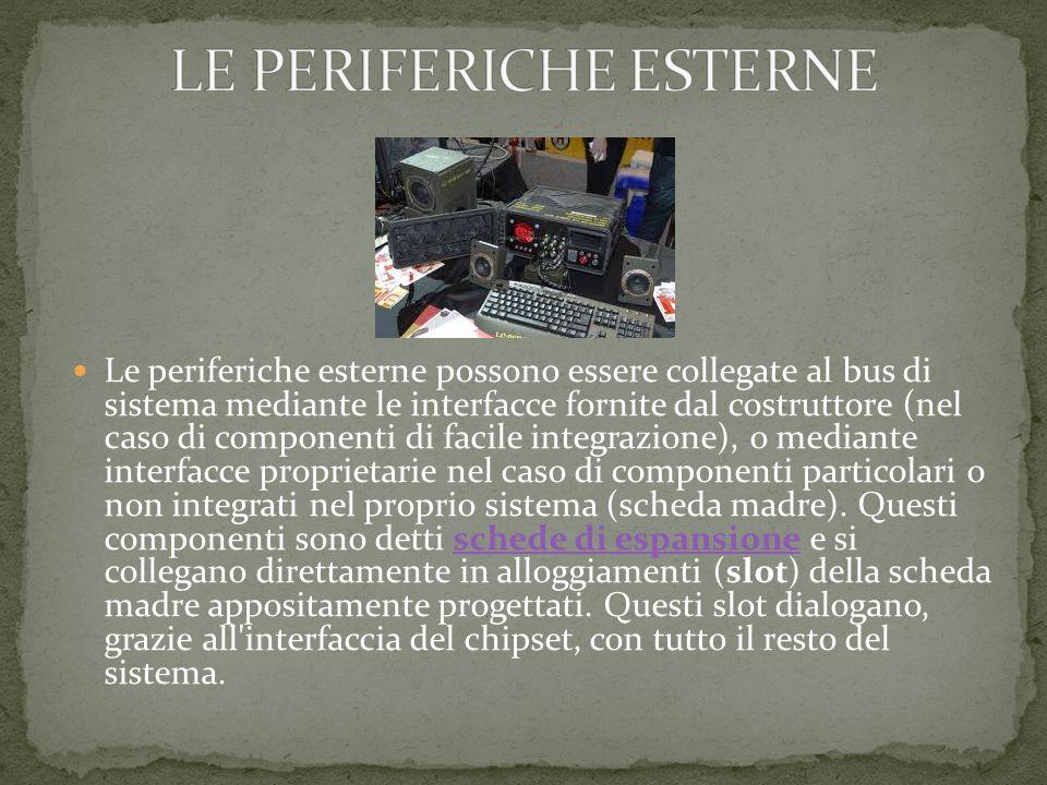 LE PERIFERICHE ESTERNE