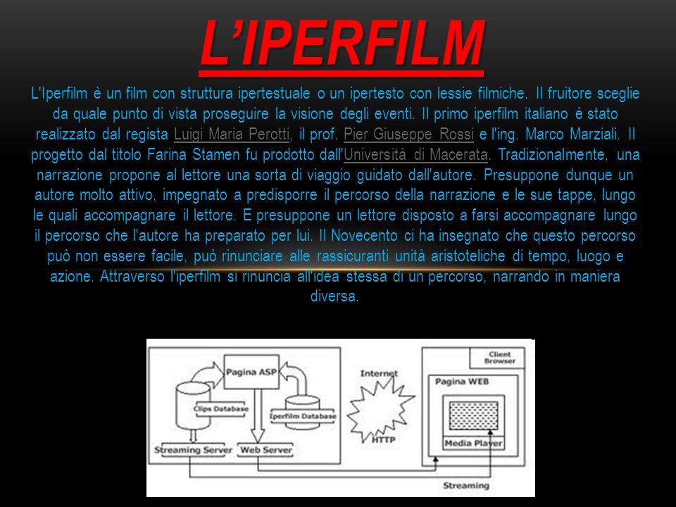 L'IPERFILM