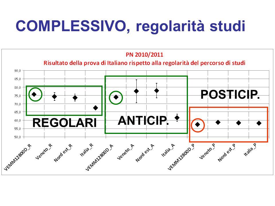 COMPLESSIVO, regolarità studi