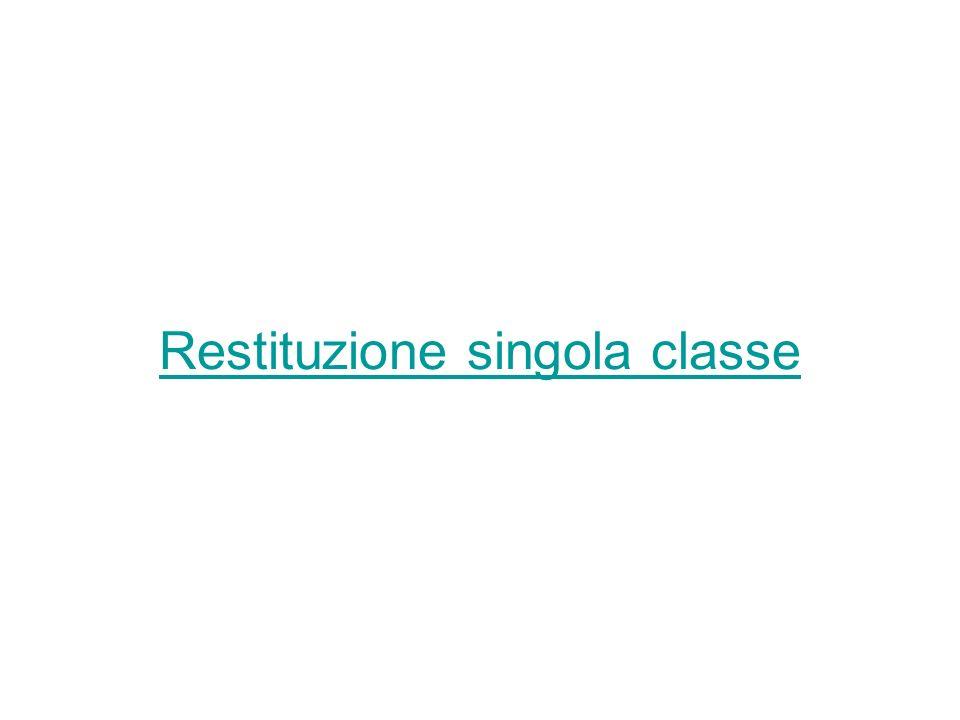 Restituzione singola classe