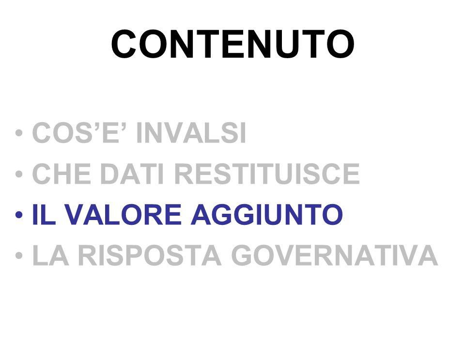 CONTENUTO COS'E' INVALSI CHE DATI RESTITUISCE IL VALORE AGGIUNTO
