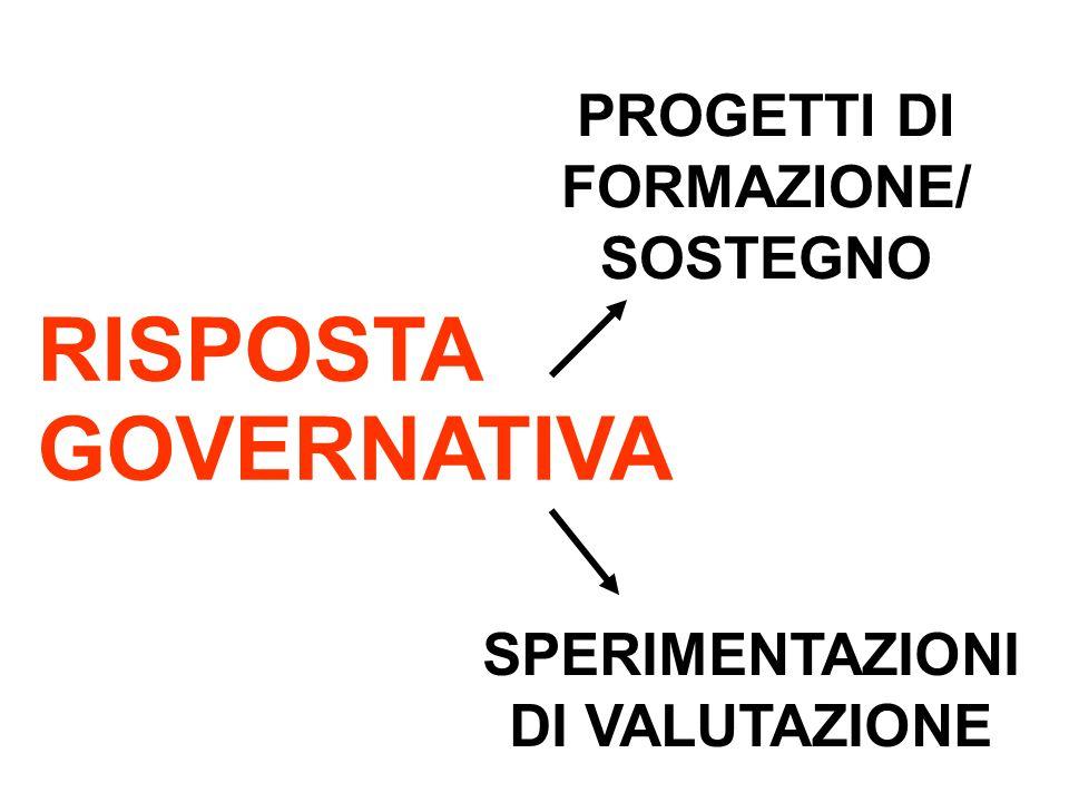 PROGETTI DI FORMAZIONE/SOSTEGNO SPERIMENTAZIONI DI VALUTAZIONE