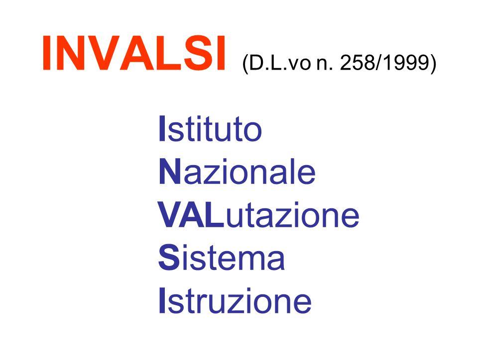 INVALSI (D.L.vo n. 258/1999) Istituto Nazionale VALutazione Sistema