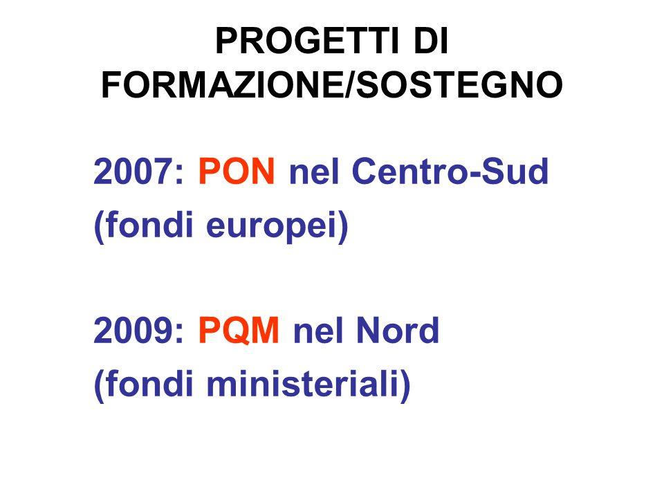 PROGETTI DI FORMAZIONE/SOSTEGNO