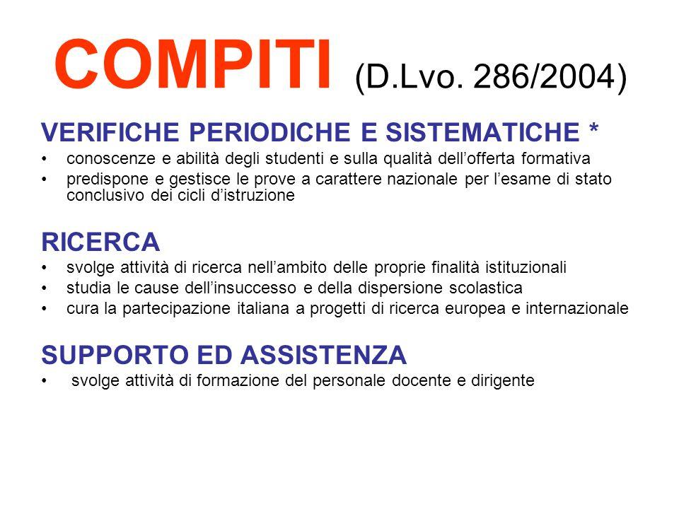 COMPITI (D.Lvo. 286/2004) VERIFICHE PERIODICHE E SISTEMATICHE *