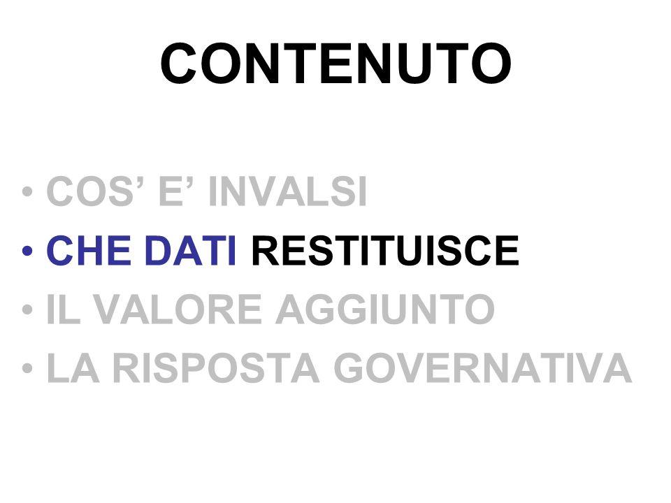 CONTENUTO COS' E' INVALSI CHE DATI RESTITUISCE IL VALORE AGGIUNTO