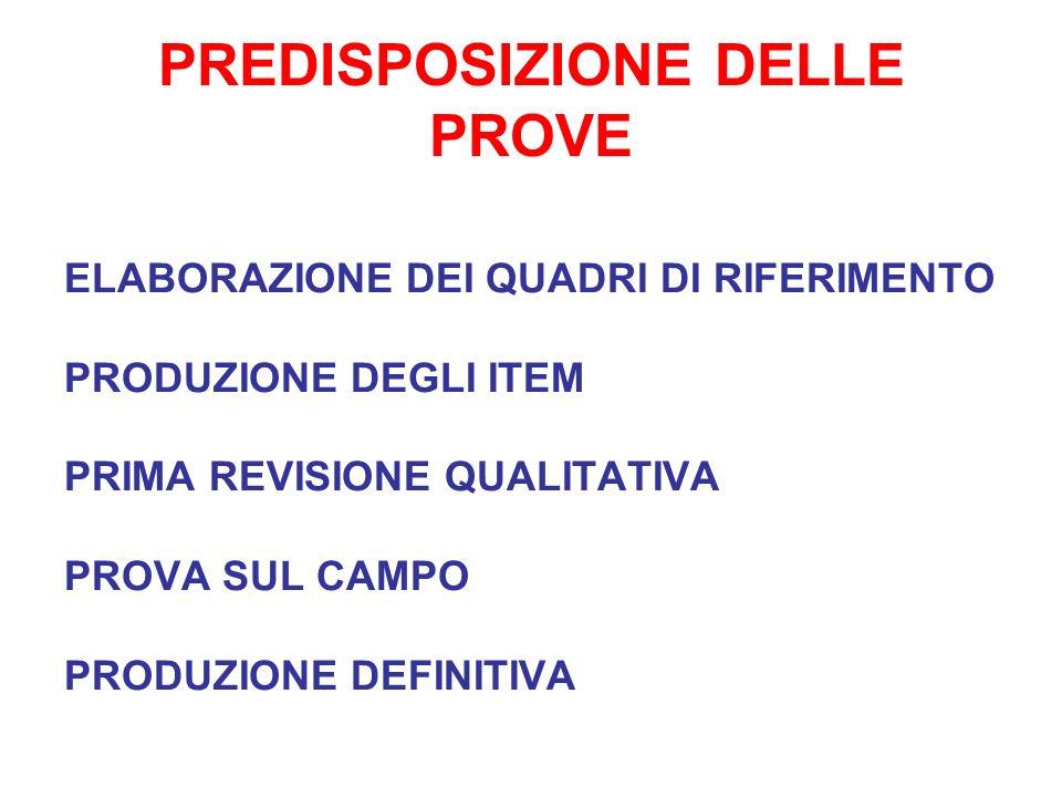 PREDISPOSIZIONE DELLE PROVE