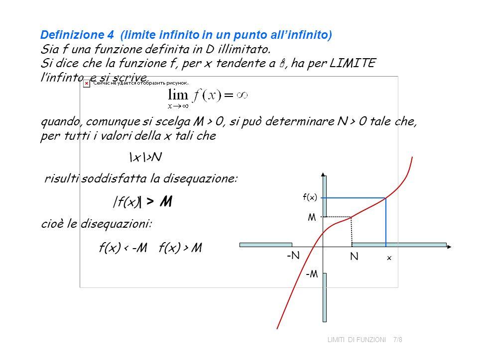 risulti soddisfatta la disequazione: |f(x)| > M