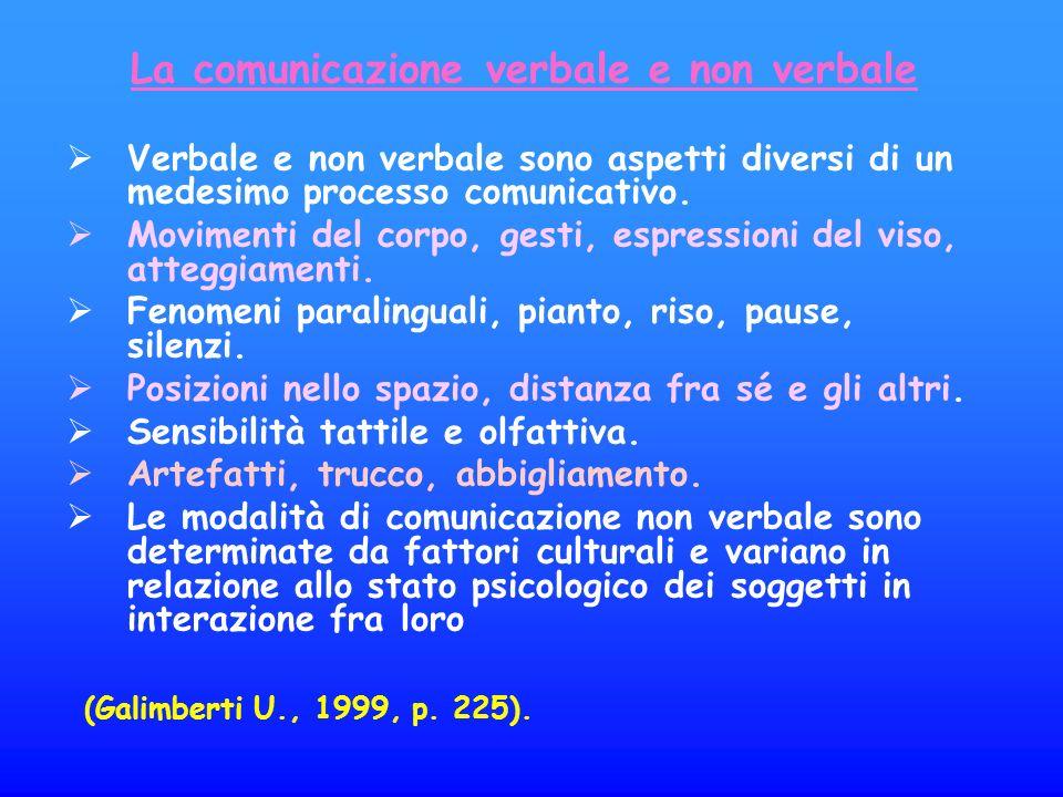 La comunicazione verbale e non verbale