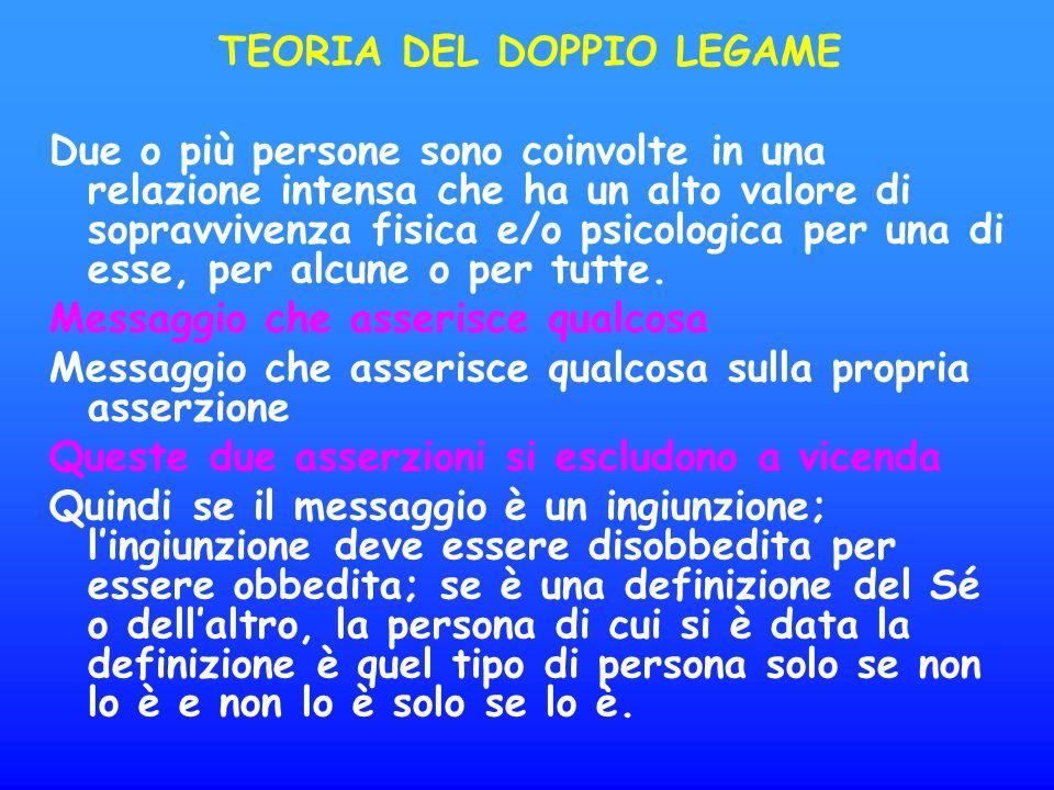 TEORIA DEL DOPPIO LEGAME