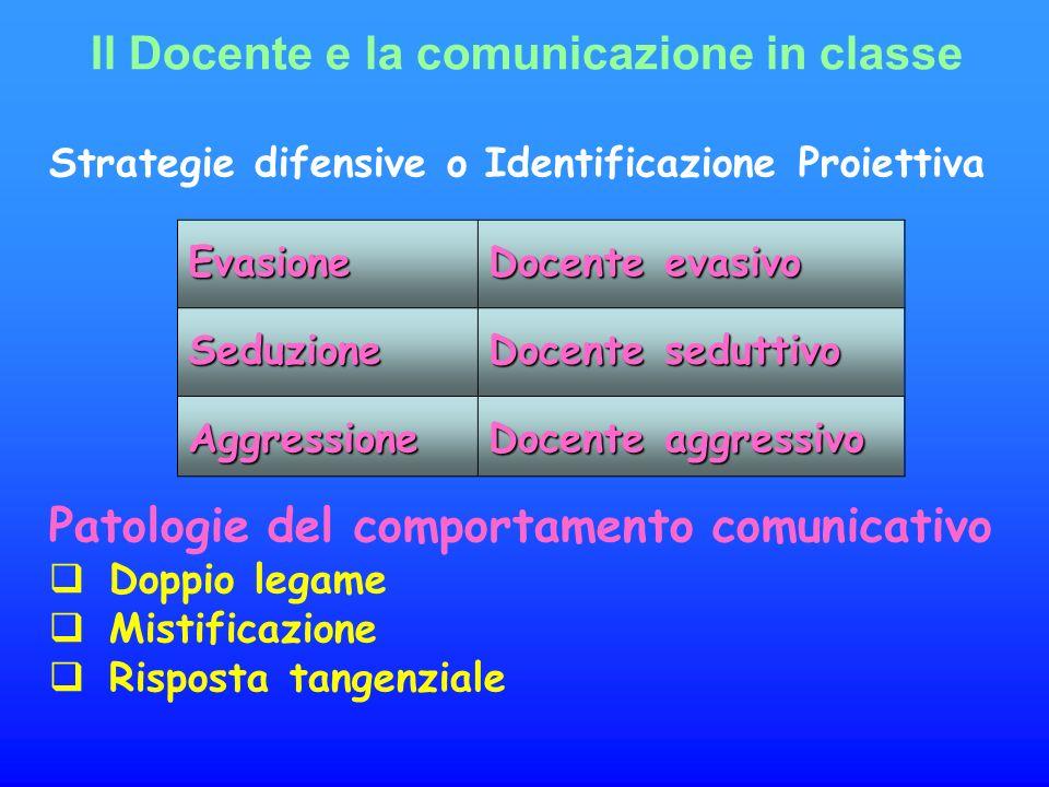 Il Docente e la comunicazione in classe