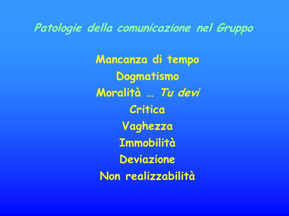 Patologie della comunicazione nel Gruppo