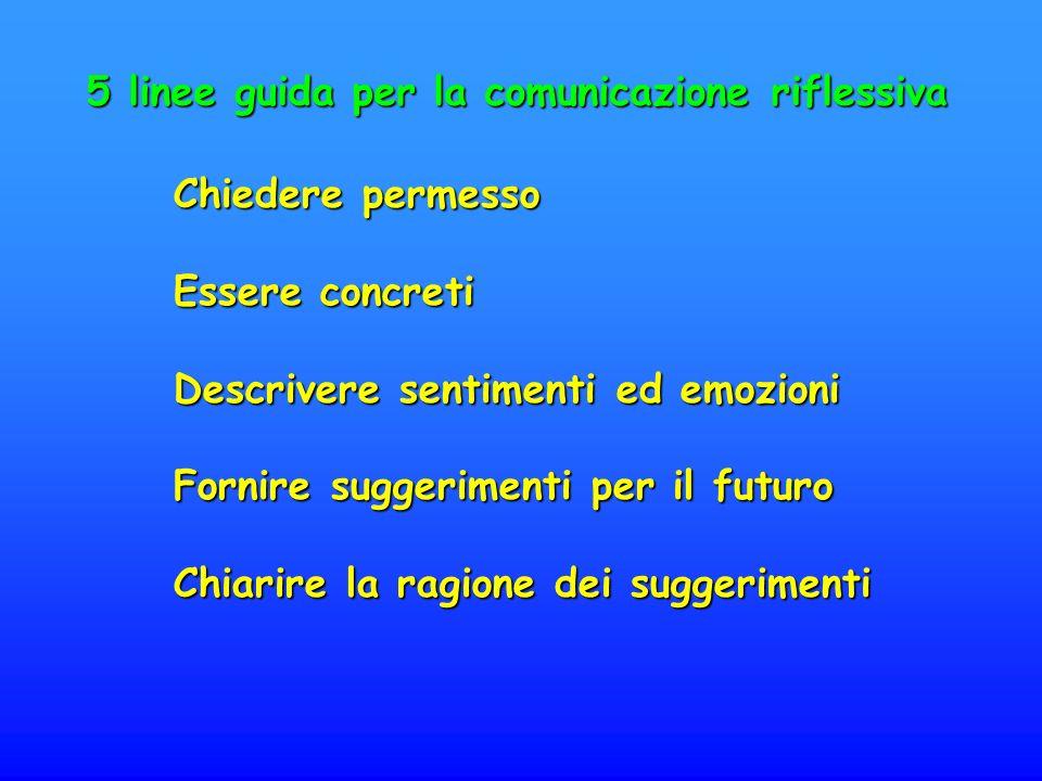 5 linee guida per la comunicazione riflessiva