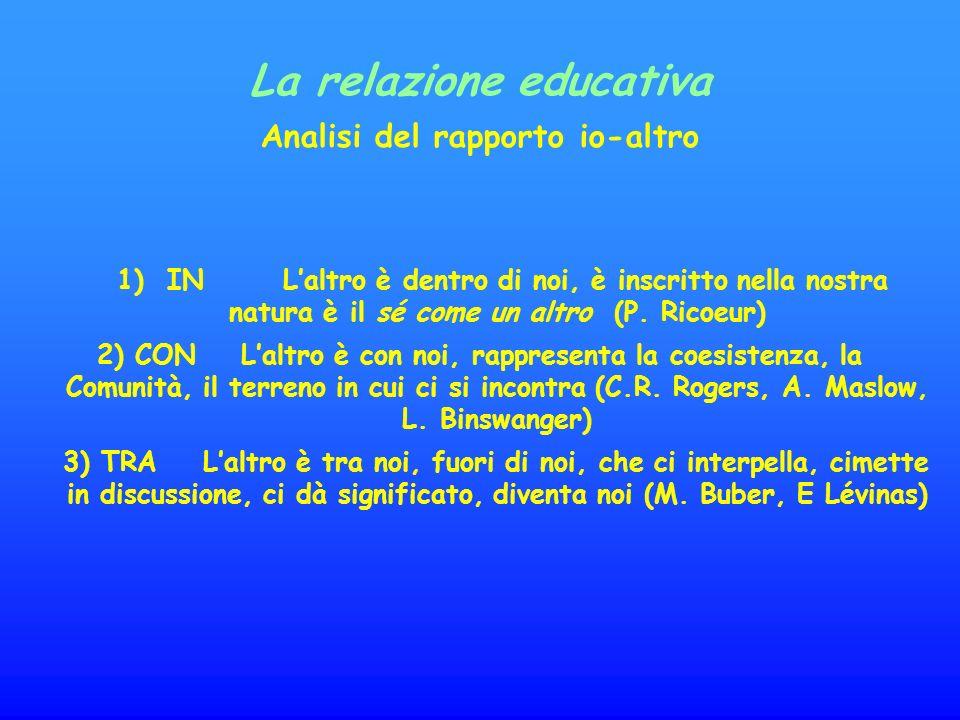 La relazione educativa Analisi del rapporto io-altro