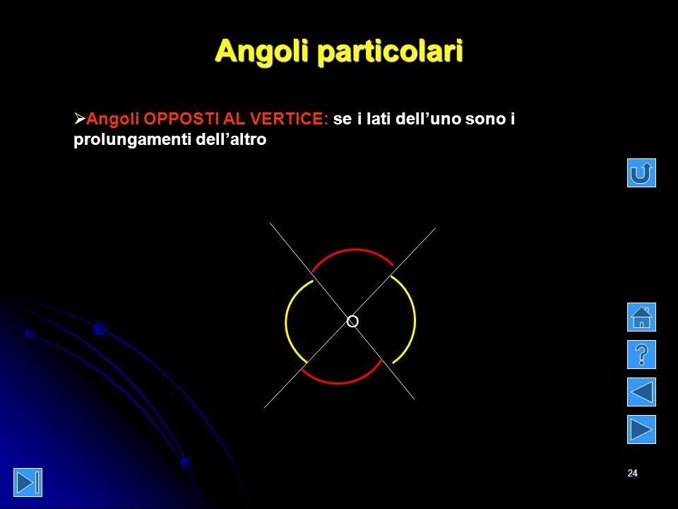 Angoli particolari Angoli OPPOSTI AL VERTICE: se i lati dell'uno sono i prolungamenti dell'altro O