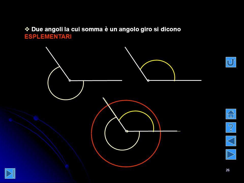 Due angoli la cui somma è un angolo giro si dicono ESPLEMENTARI