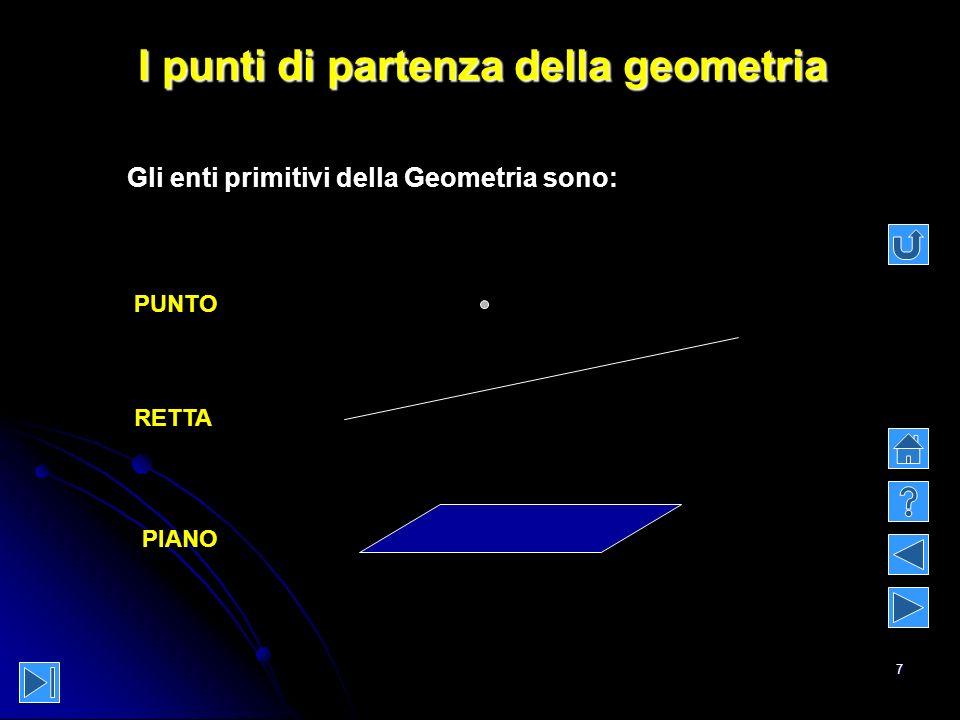 I punti di partenza della geometria