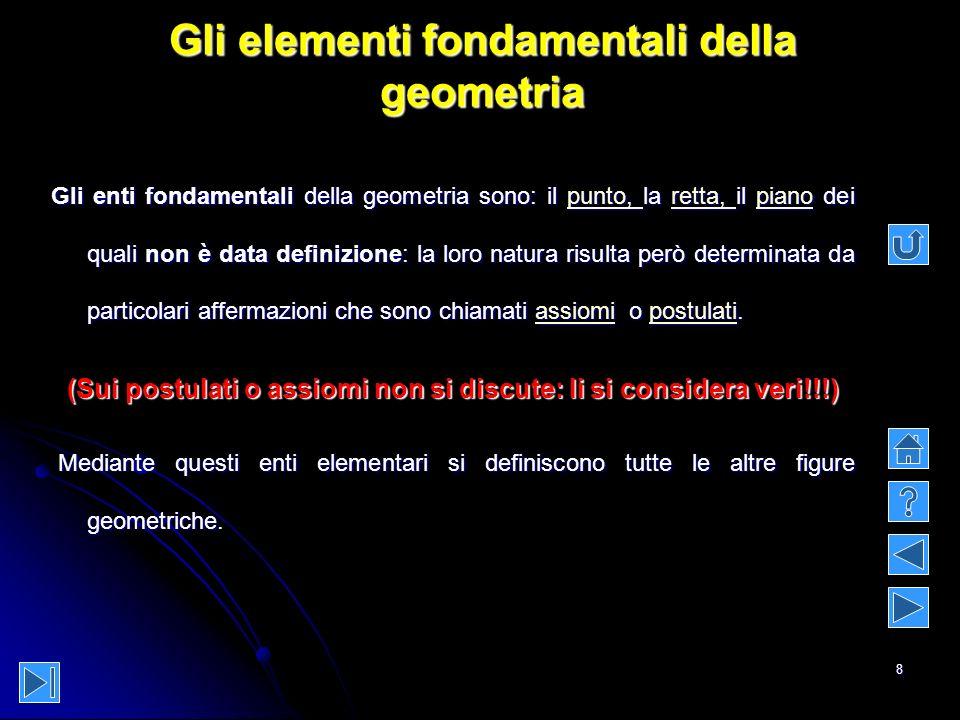 Gli elementi fondamentali della geometria