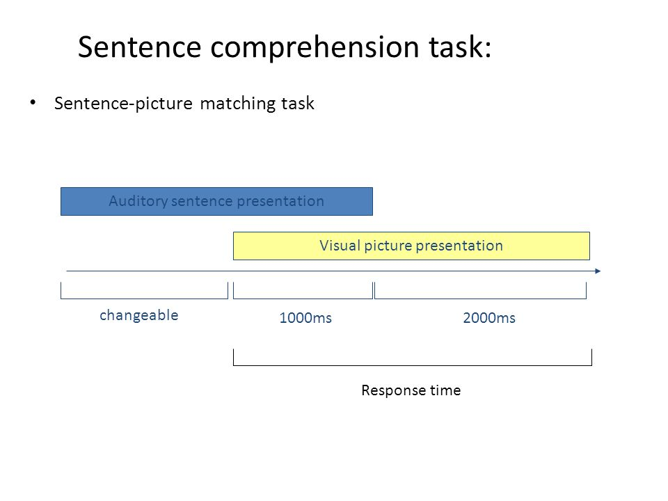 Sentence comprehension task:
