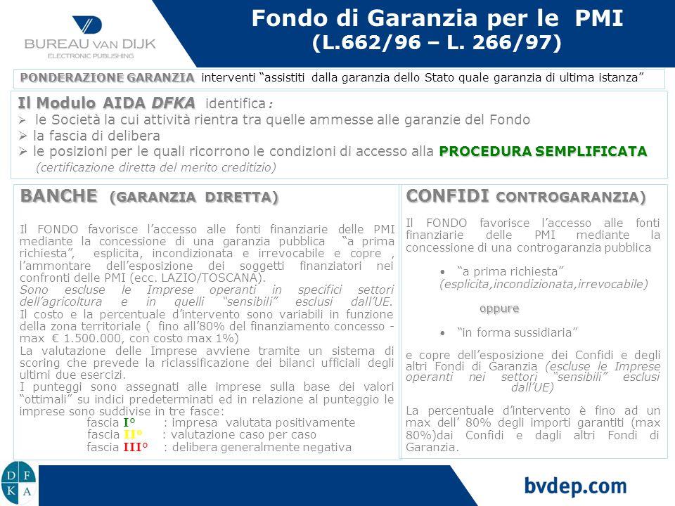 Fondo di Garanzia per le PMI (L.662/96 – L. 266/97)
