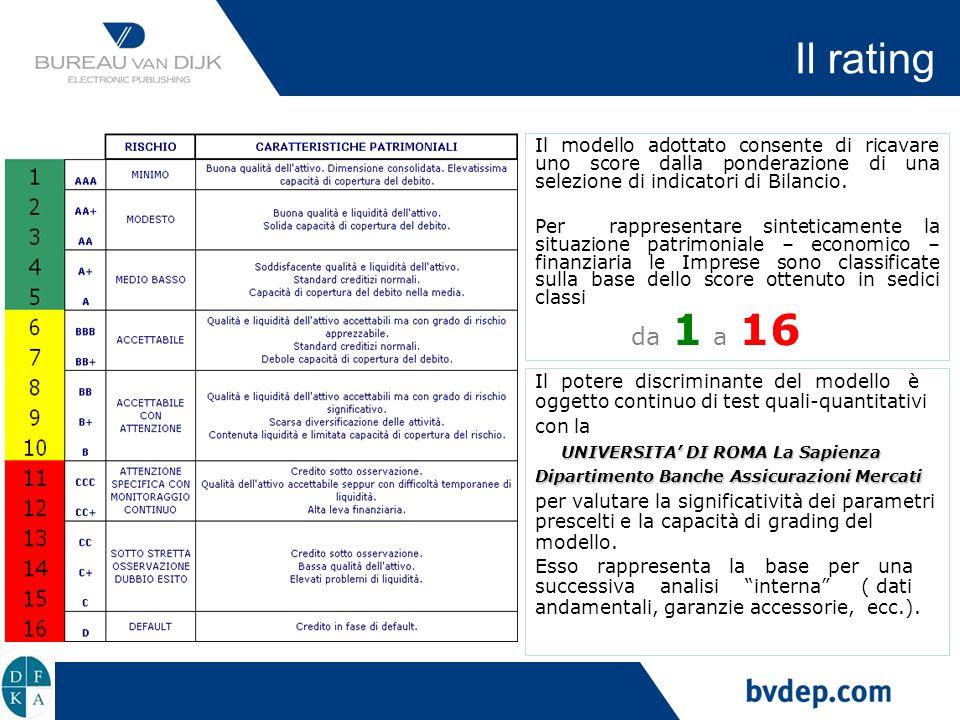 Il rating Il modello adottato consente di ricavare uno score dalla ponderazione di una selezione di indicatori di Bilancio.