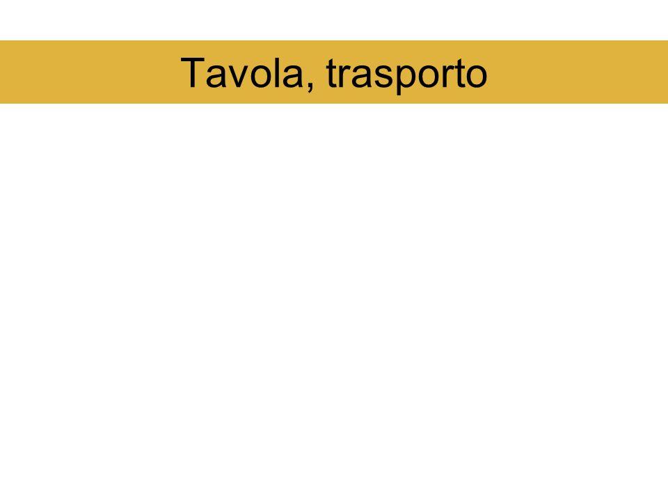 Tavola, trasporto