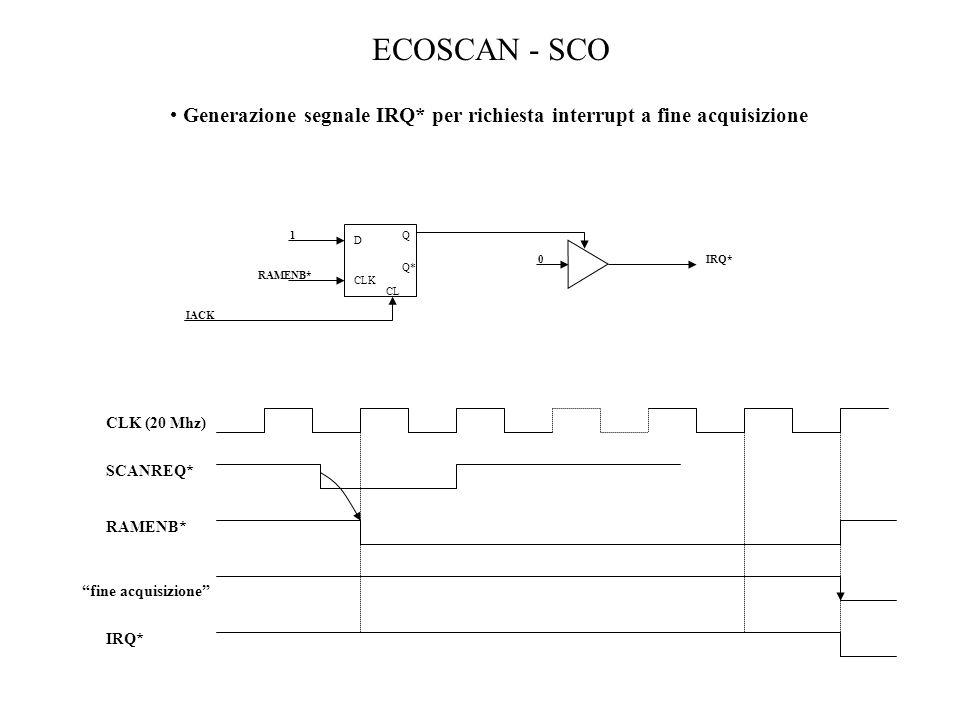 ECOSCAN - SCO Generazione segnale IRQ* per richiesta interrupt a fine acquisizione. 1. D. Q. CLK.