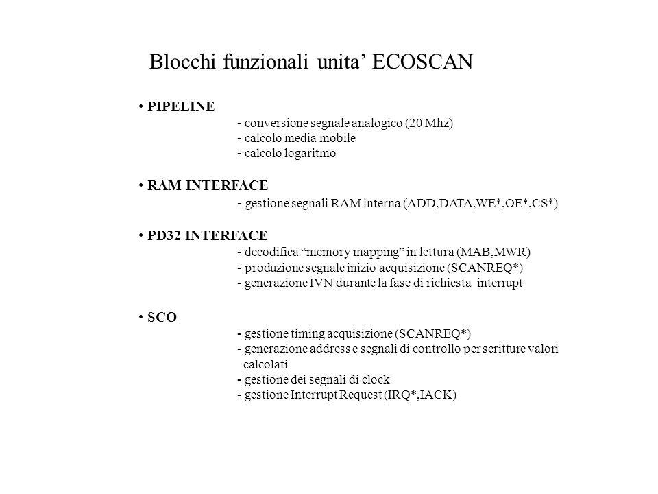 Blocchi funzionali unita' ECOSCAN