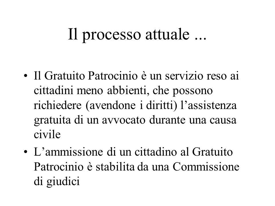 Il processo attuale ...